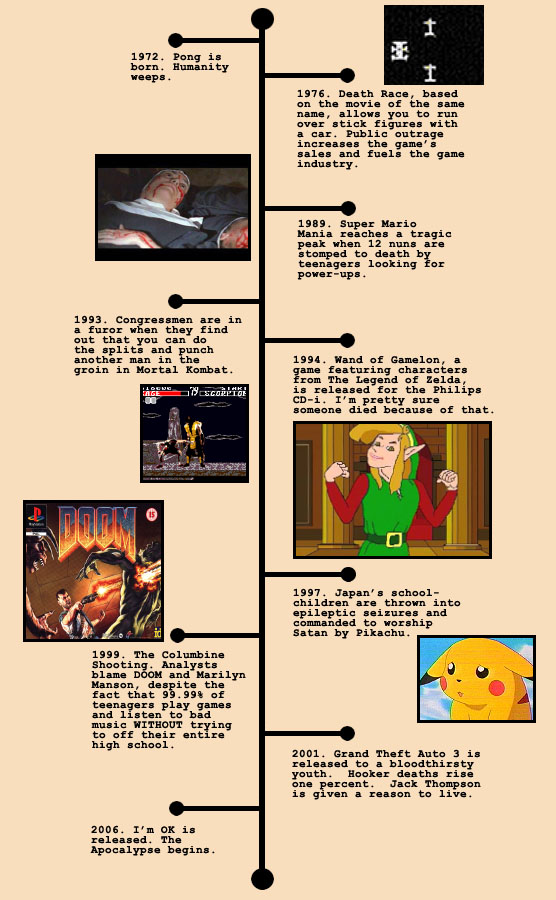Brief history of video game violence